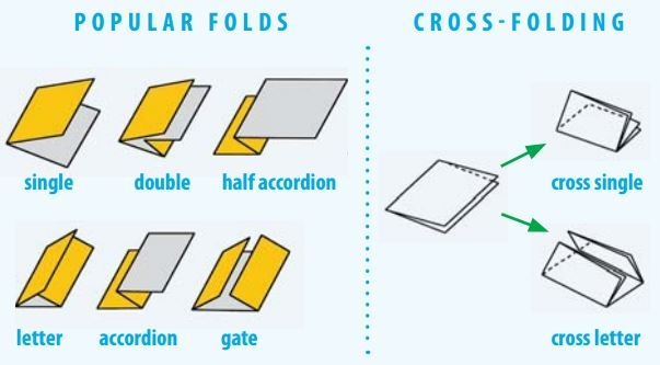 duplo df 777 automatic paper folder