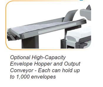 Formax FD6606-25 High Capacity Conveyor Stacker