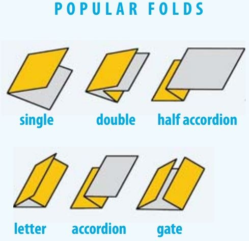 How To Choose A Paper Folder