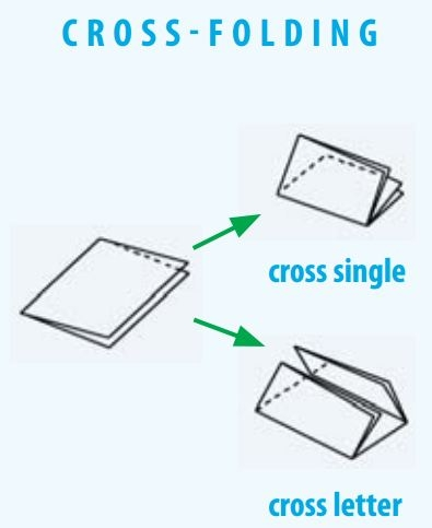 Paper Stock Folders Listed On Abe Online Let You Know The Minimum And Maximum Weight They Are Capable Of Handling With Satisfactory
