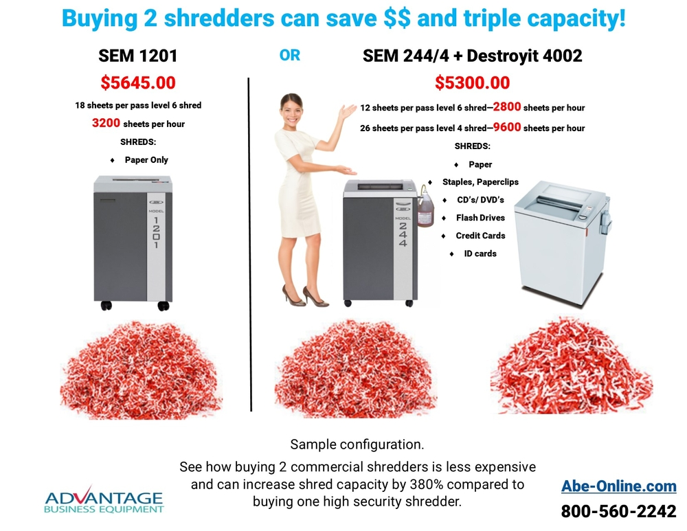 Commercial Paper Shredder High Security Package